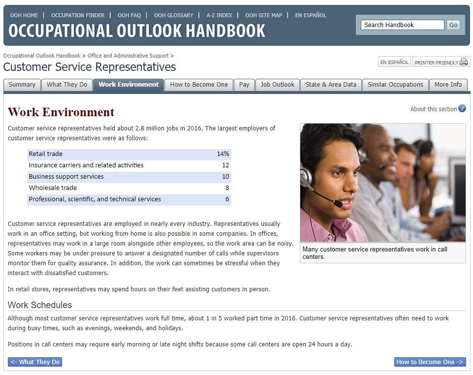 OOH customer service rep - work environment