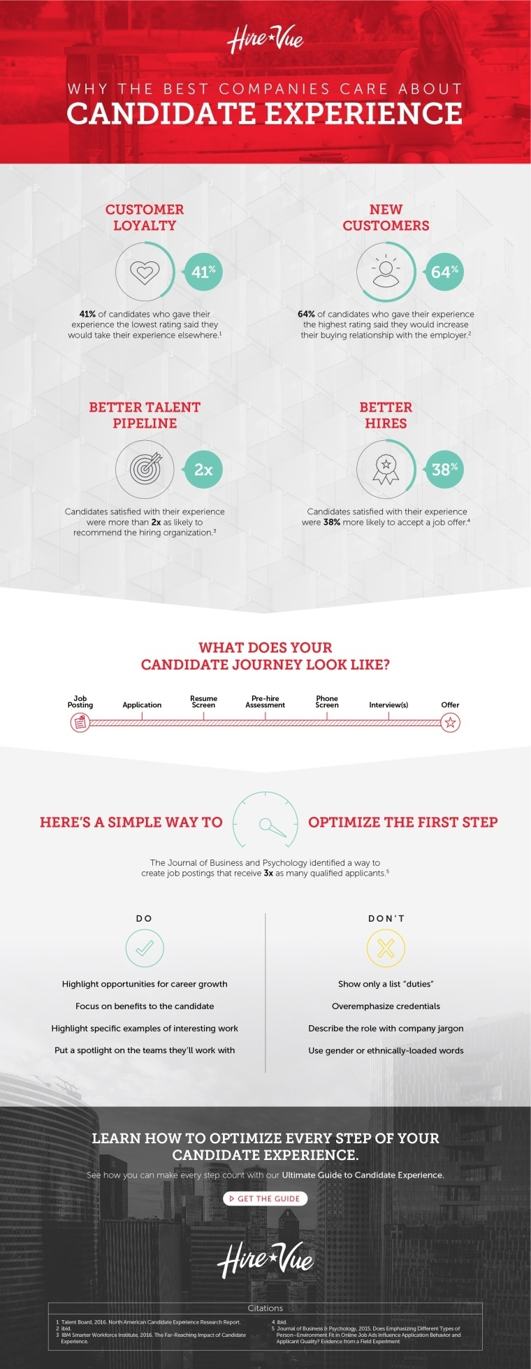 Optimized-Why The Best Companies Care About Candidate Experience - HireVuejpb.jpg
