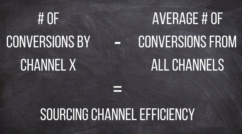 number of conversions by channel X - average number of conversions from all channels = sourcing channel efficiency