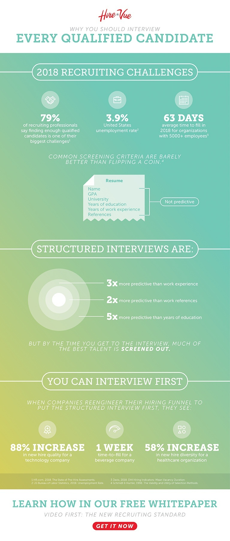 Video First Infographic