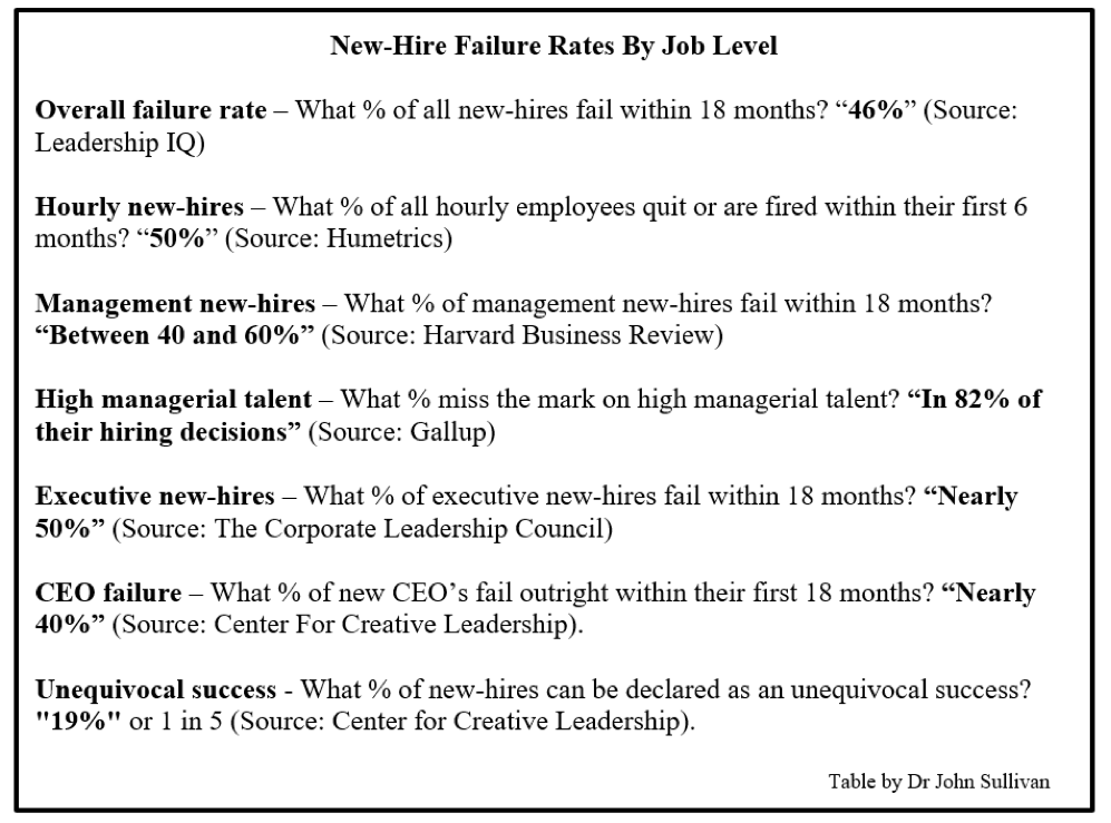 new-hire-failure1.png