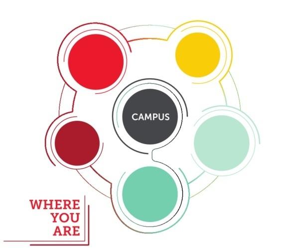 whereyouarecampus