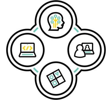 HireVue Platform Assessments